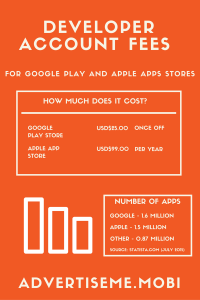 DEVELOPER ACCOUNT FEES FOR GOOGLE PLAY AND APPLE APP STORES
